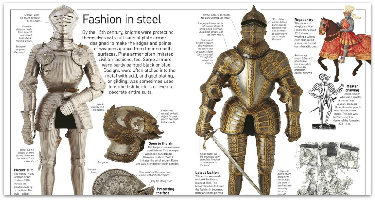 An Inside Look At The Life Of A Knight